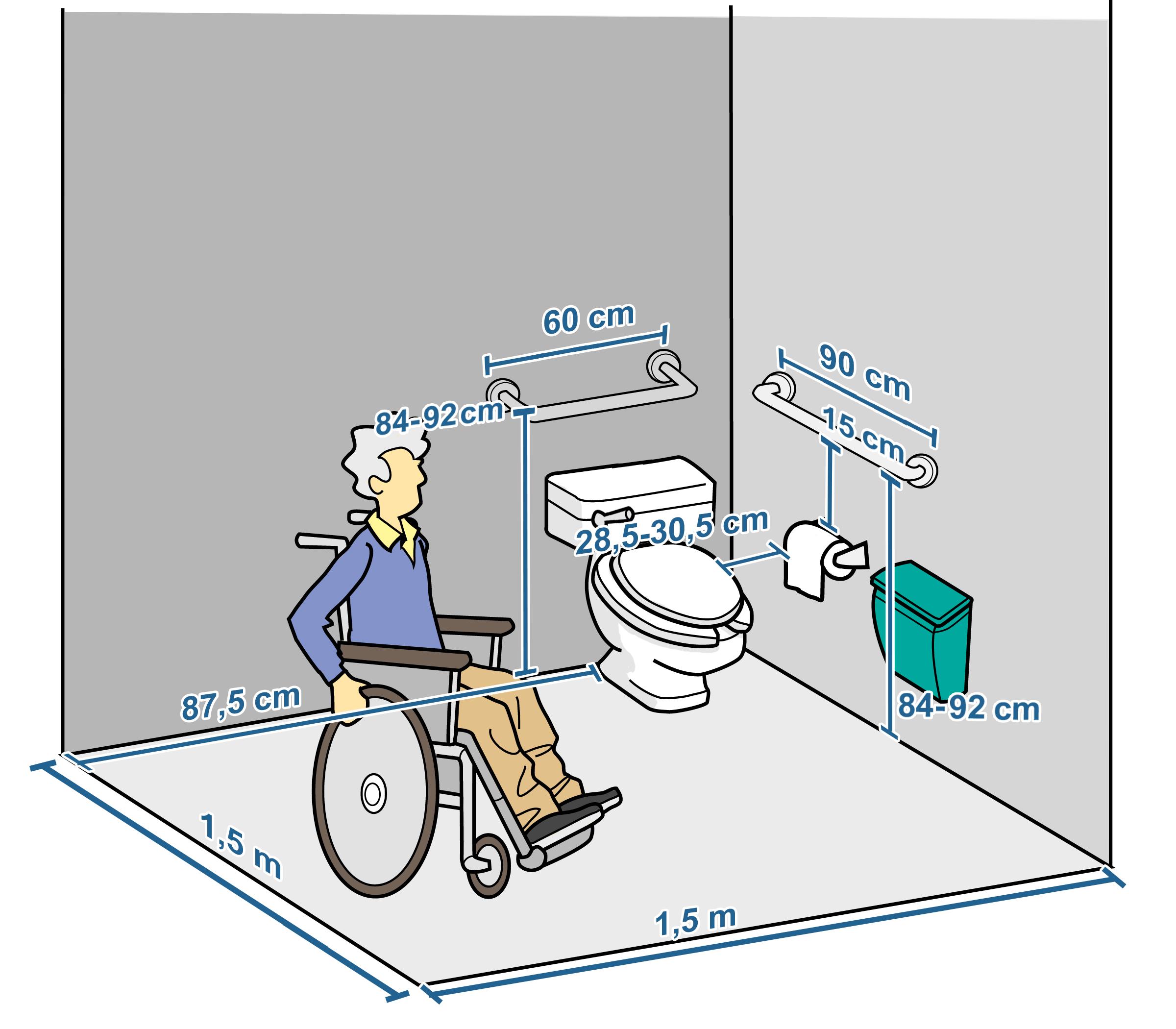Norme pour wc handicap fabulous exemple de wc avec amnagements aux normes handicaps with norme - Wc handicape norme ...